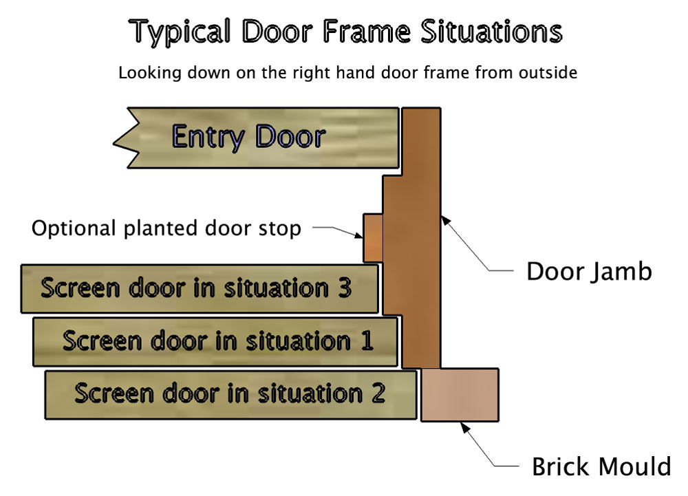 typical-door-frame-situations
